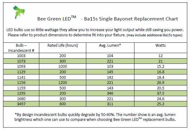 Tips For Choosing The Right Led Downlight further Kelvin Lumens Watts likewise Lumencalculator together with Best Reading Lights further 12 Volt LED Light Bulbs 10 30vdc Ba15s Single Bayo  Base COOL White 250 Lumens p 37. on incandescent lumens chart